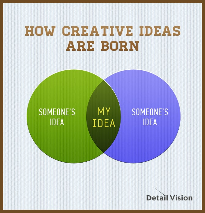 How ideas are born